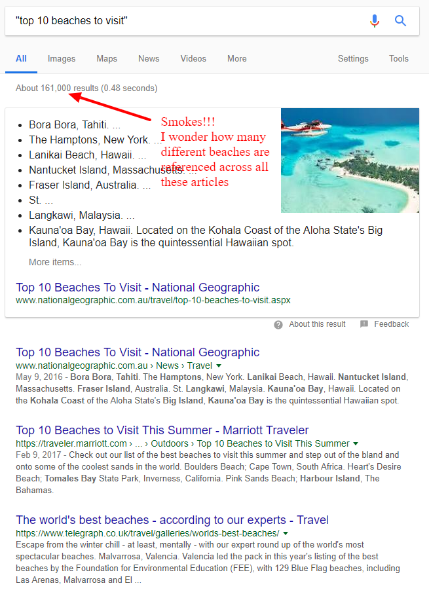 SEO for Travel Companies: Create unique content