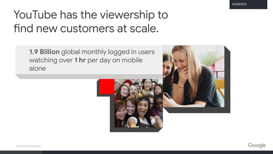 YouTube Growth: Find New Customers at Scale