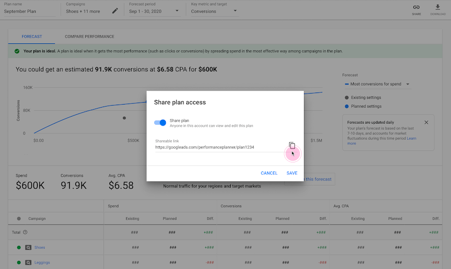 New Support for Conversion Delay and Shared Budgets in Google Performance Planner