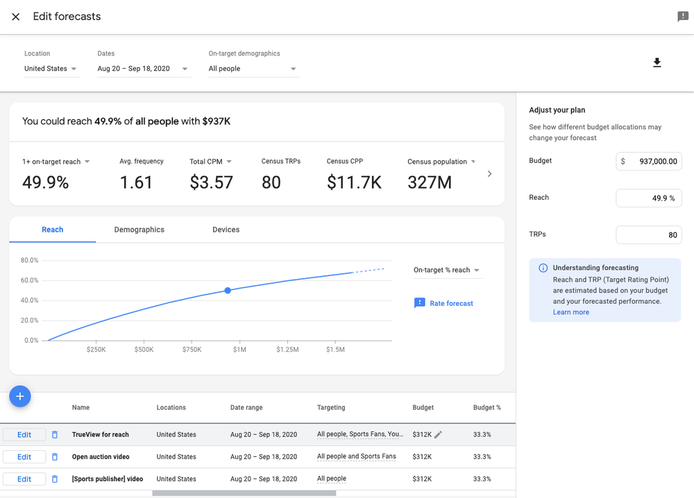 New Google Marketing Platform Tools