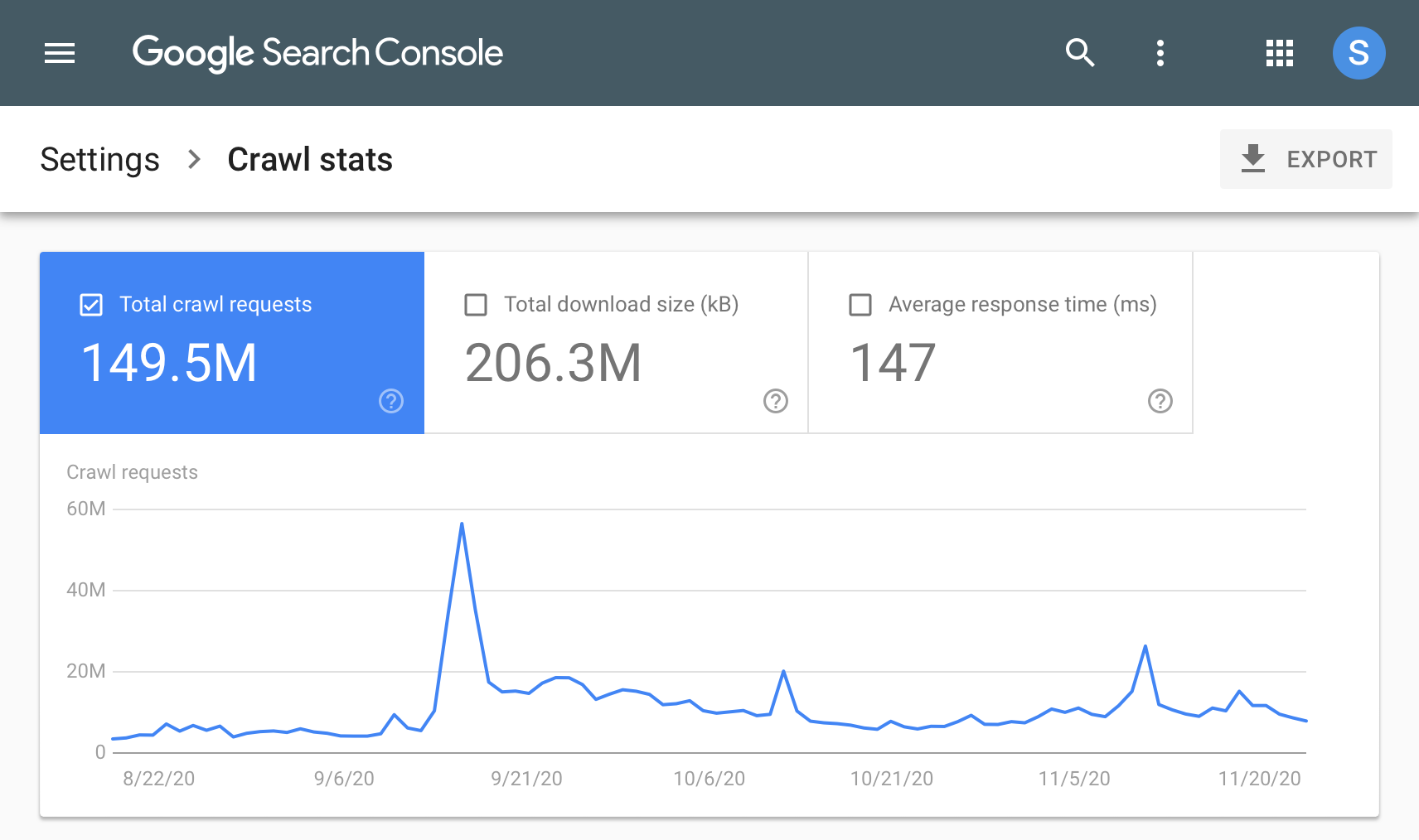 New Crawl Stats Report in Google Search Console